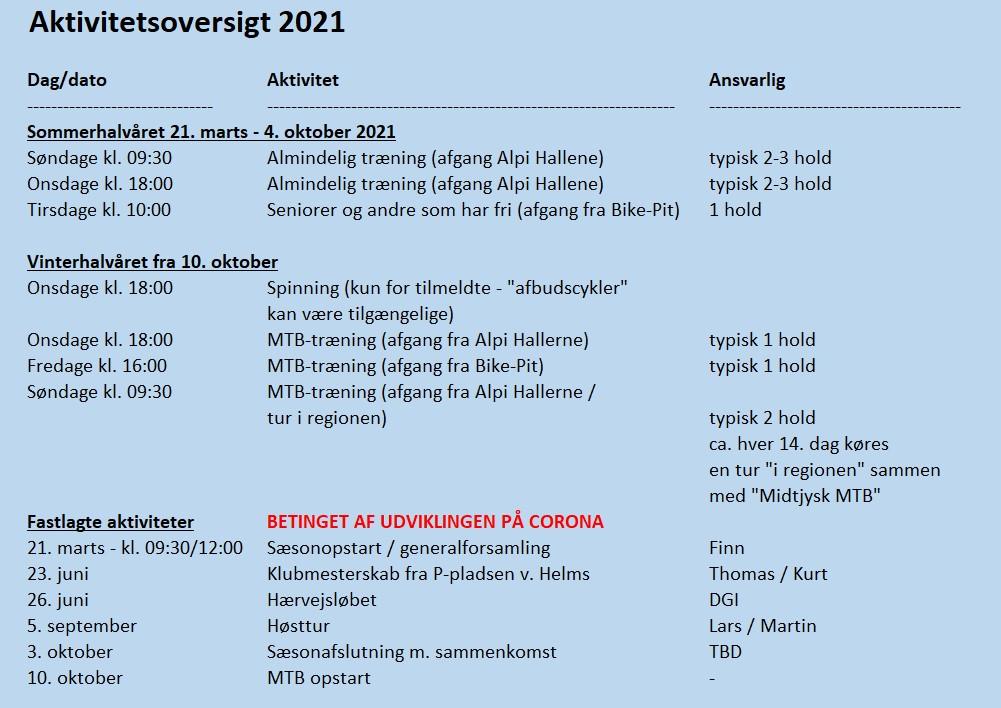 2021-04-14_Aktivitetsoversigt